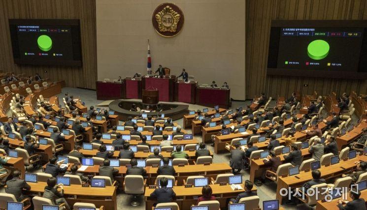 [포토] 국회, 민식이법 본회의 통과