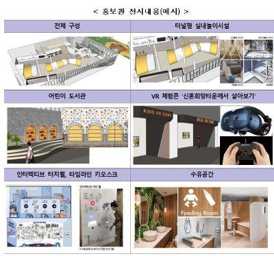 서울·경기에 신혼희망타운 2000가구 공급