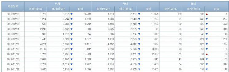 채권형펀드 시장 (사진=금융투자협회 홈페이지 캡처)