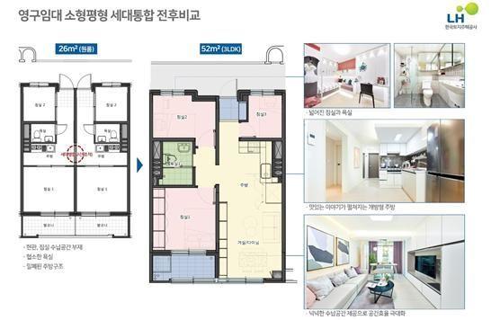 LH, 빈 임대주택 통합해 다자녀 가구에 공급한다…대전서 시범사업
