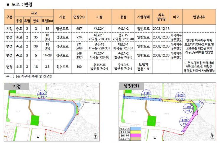 """""""9호선 등촌·염창·신목동역 일대 활성화"""" 市, 지구단위계획 재정비"""
