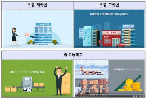 예시이미지=금융감독원 제공