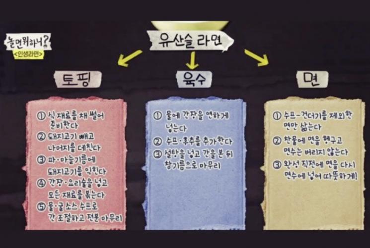"""""""라끼남부터 유산슬 라면까지""""…지루한 연휴 '라면 예능' 즐겨볼까"""