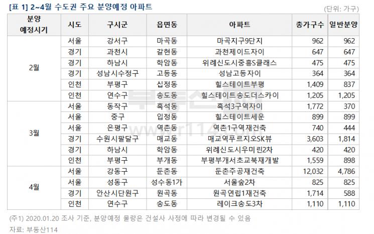 """""""연휴 끝, 분양 시작""""…서울 1만8000가구, 주요단지 어디"""
