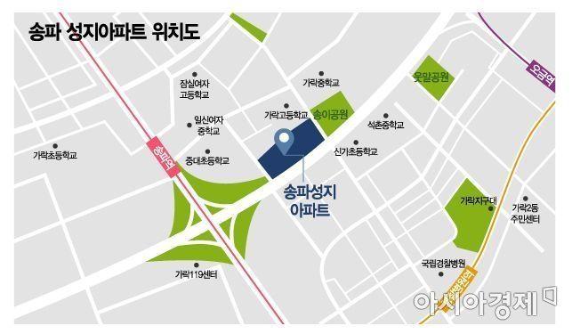 [단독] '송파 성지' 수직증축 리모델링 1호 승인