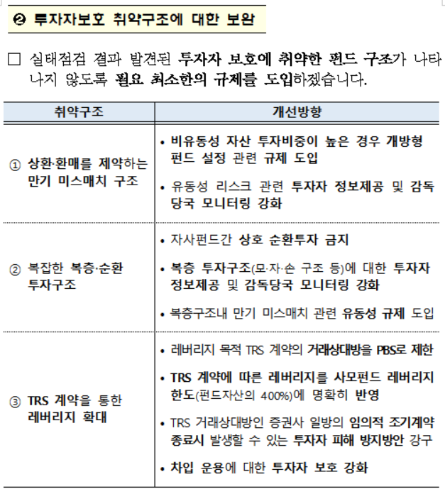 금융당국, 사모펀드 스트레스테스트 실시(종합)