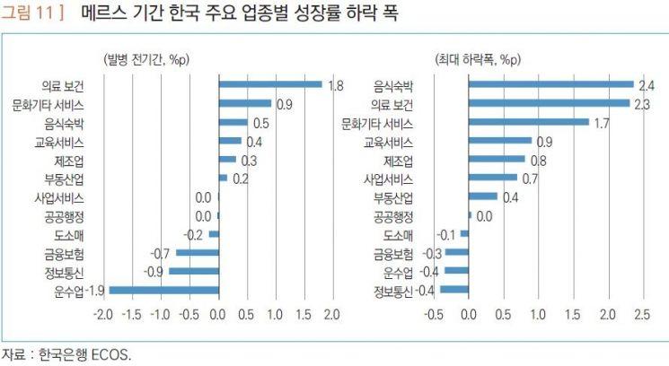 """산업硏 """"코로나19, 재난소득보다 핀셋지원"""""""