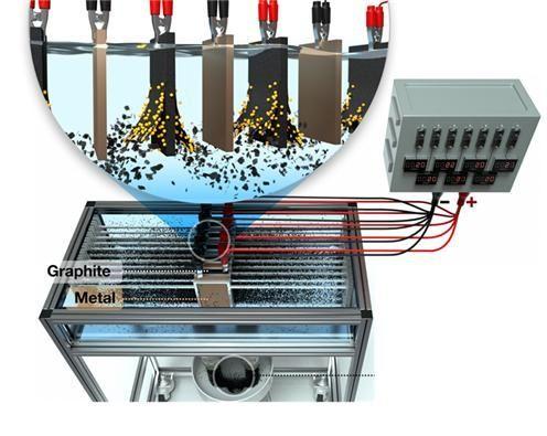 이제욱 한국화학연구원 화학공정연구본부 박사 연구팀이 개발한 '차세대 전기화학 박리공정'을 적용한 멀티 전극 시스템.