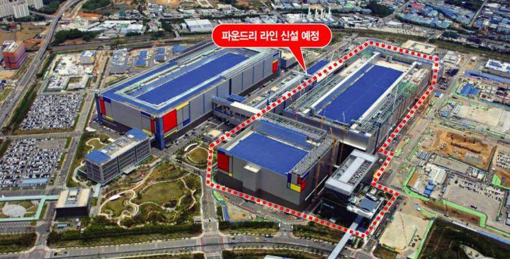 삼성전자가 경기 기흥, 화성에 이어 평택에 파운드리(반도체위탁생산) 라인을 이달 착공한다. 사진은 삼성전자 평택 캠퍼스 항공사진 모습.