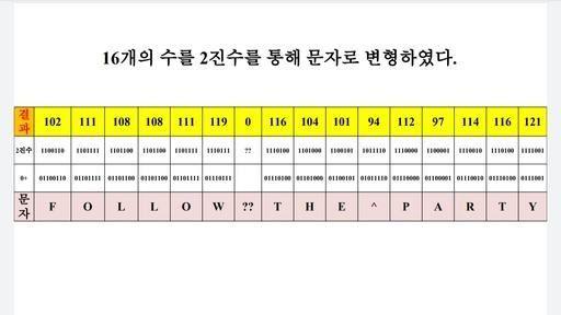 사진=민경욱 미래통합당 의원 페이스북 캡쳐