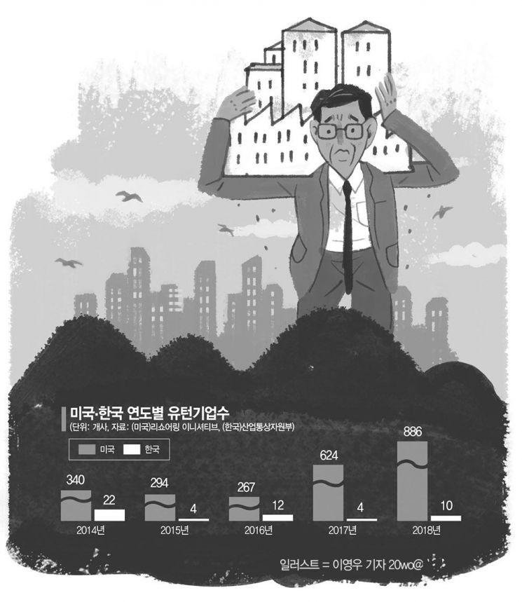 [최준영의 도시순례]리쇼어링과 지방도시