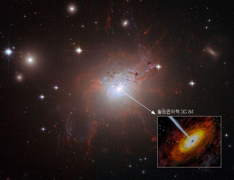 활동은하핵 3C 84를 포함하고 있는 은하 NGC 1275