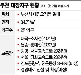 """[3기 신도시를 가다] """"전철만 뚫리면 서울""""…부천대장 '상전벽해' 기대 솔솔"""