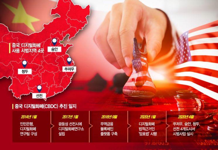 """디지털화폐로 번진 미·중 패권전쟁…JP모건 """"달러패권 위협"""""""