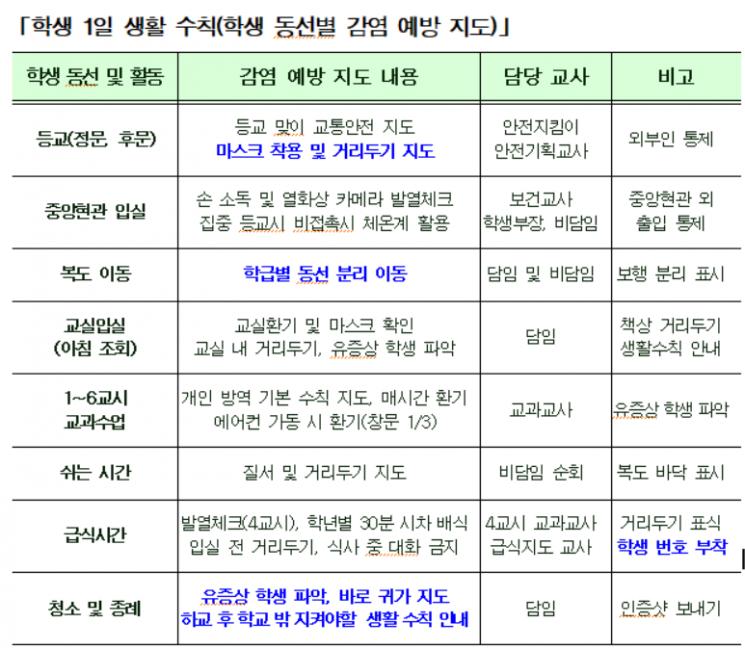 순천시 코로나19 공동대응 유관기관 대책회의 개최