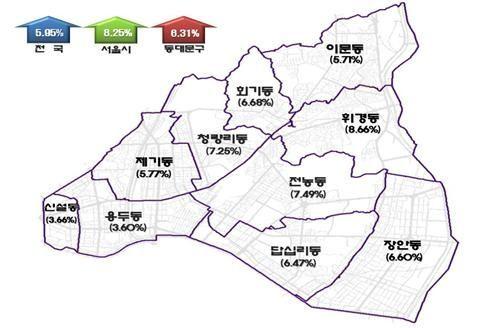 동대문구 2020년 개별공시지가 6.31%↑