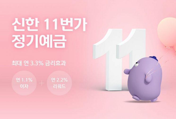 """""""최고 연 3.3% 금리""""…신한카드, '신한 11번가 정기예금' 출시"""