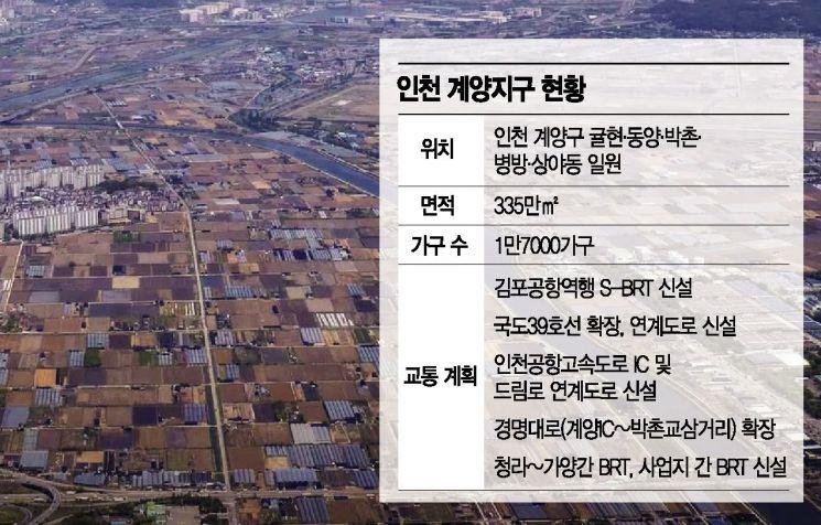 """[3기 신도시를 가다]""""주거·산단 완공땐 수만명 출퇴근, 지하철 필수"""""""