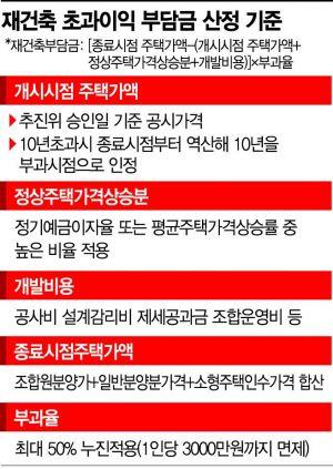 """재초환 폭탄 맞은 강남 패닉…""""차라리 다음 정권 기다리자"""""""