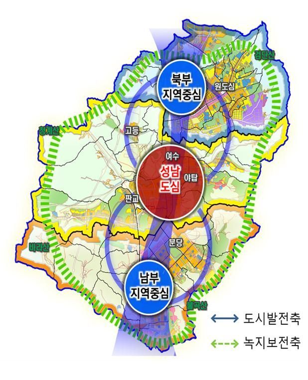 성남시 인구 2035년 108만명