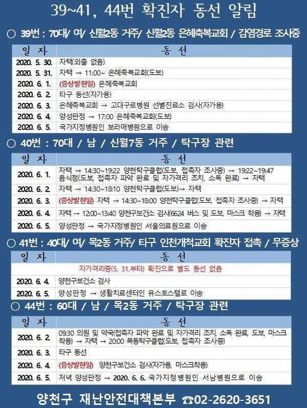 [속보] 서울 양천구, 확진자 4명 동선 공개…'은혜축복교회·양천탁구클럽·목동탁구클럽'