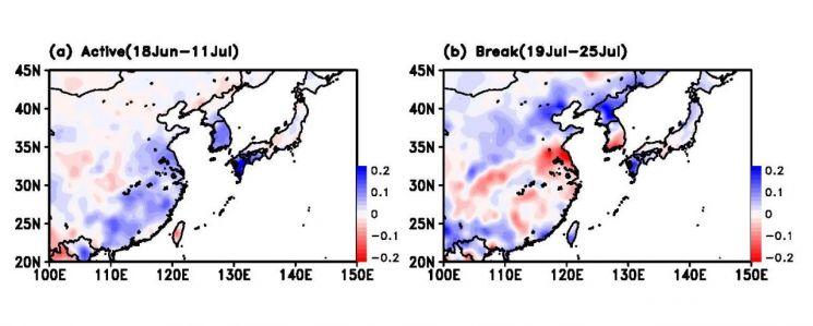 동아시아 지역의 장마기간(6월 18일-7월 11일)과 이후 건조기간(7월 19일-7월 25일) 강수량의 1979년부터 2017년까지의 변화추세를 보여주는 그래프다. 장마기간에는 동아시아 지역(한국, 중국 양쯔강 부근, 일본 남서부 지역)의 강수량이 증가, 이후 건조기간에는 동아시아 지역의 강수량이 감소하는 경향을 보여주고 있다. 이는 기존 장마기간에 더 많은 비가 내리고, 이후 건조기간은 더욱 건조해지면서 집중호우와 가뭄과 같은 극한강수현상이 더욱 강하고 빈번하게 발생할 수 있음을 시사한다.