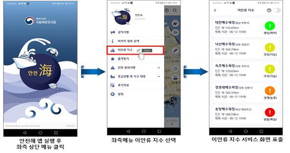 안전해' 앱을 통한 이안류 지수 조회 방법.