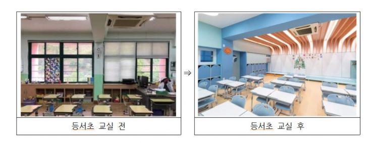 2019년 학교 공간 재구조화 사례 (제공=서울시교육청)