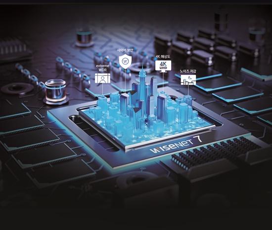 와이즈넷 7 시스템온칩(SoC)