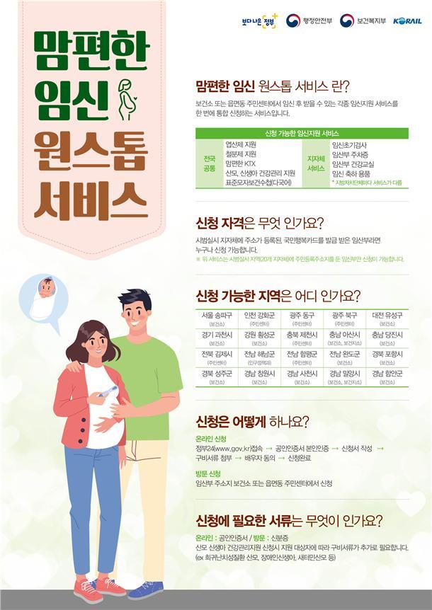 '임신지원 서비스' 원스톱으로 … 난임부부 시술비 지원도 온라인 신청