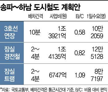 지하철? 경전철?… 고민에 빠진 하남교산 '철도 노선'