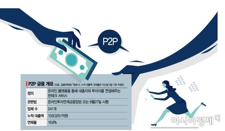 P2P법 내일 시행…17년 만에 신종 금융업 탄생