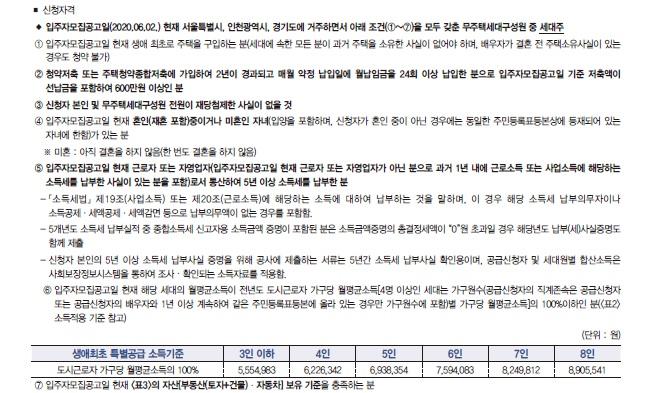 서울 강동구 고덕강일 8단지 입주자모집공고 중 생애최초 특별공급 신청자격 (제공=SH공사)