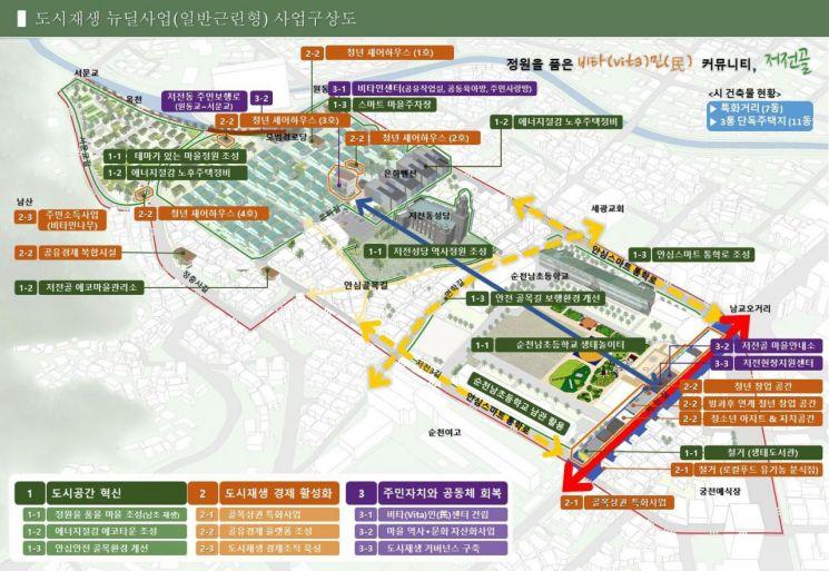 순천시 도시재생 사업, 주민이 만들어가는 전국 표준모델로
