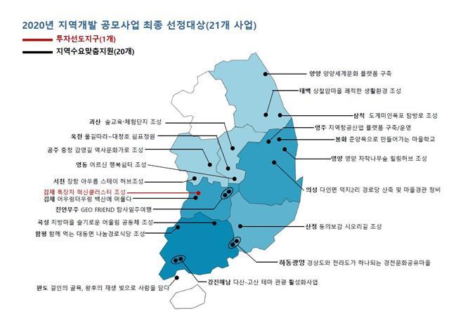 2020년 지역개발 공모사업 최종 선정대상 (제공=국토교통부)