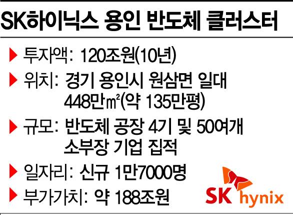 배터리부터 소부장까지…'산업 안보' 선봉 선 최태원