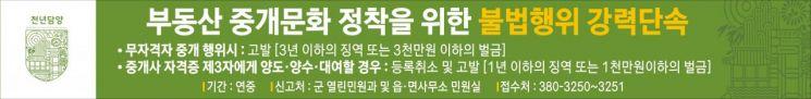 담양군 '부동산중개업소 불법행위' 단속