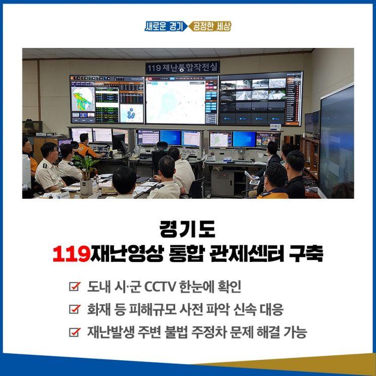 경기소방, 시·군 CCTV도 한 눈에 확인한다…전국 최초