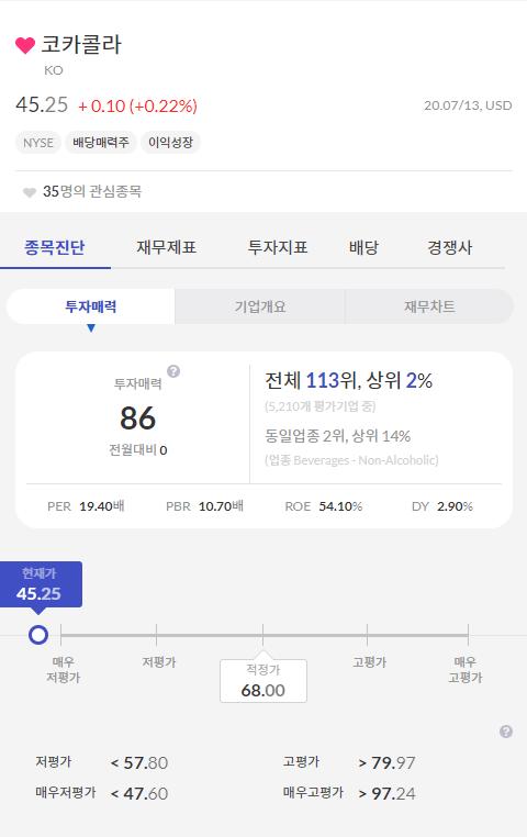 """[미국주식] 코카콜라, 투자매력 점수 86점…""""매수"""""""