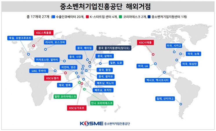 자료=중소벤처기업진흥공단