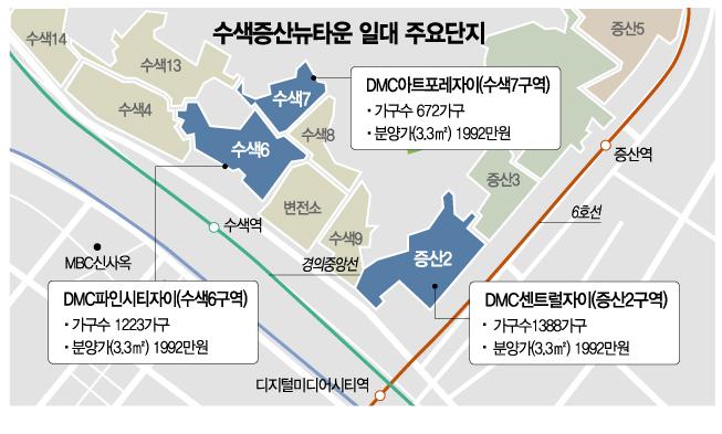 수색·증산 3개단지 청약경쟁 치열…특별공급에만 2만명 몰려