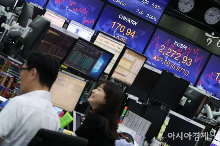 4일 코스피 지수가 1% 가까이 상승 출발했다. 서울 을지로 하나은행 딜링룸에서 딜러들이 분주하게 일하고 있다. /문호남 기자 munonam@