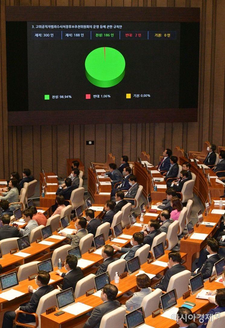 [포토] 공수처 후속 법안 본회의 통과