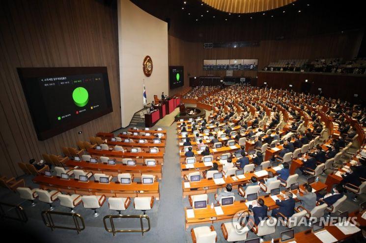 4일 오후 국회 본회의에서 소득세법 일부개정법률안이 통과되고 있다.