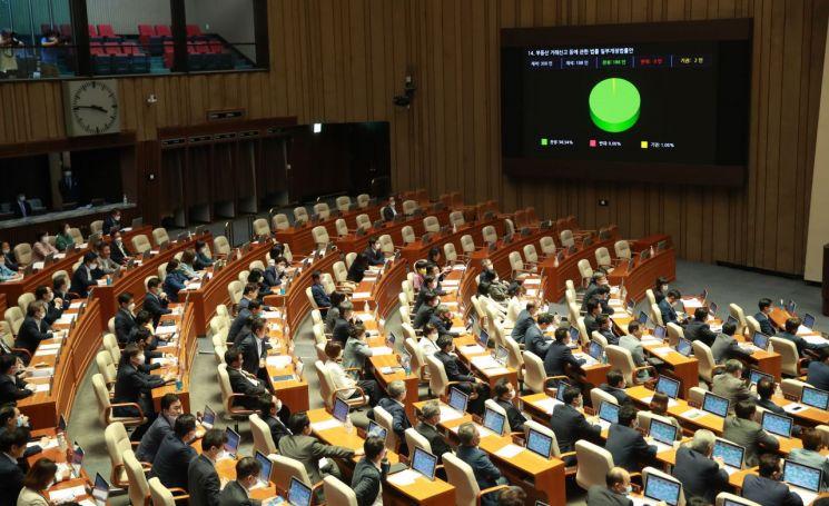 지난 4일 오후 국회 본회의에서 종합부동산세법 일부개정법률안이 통과되고 있다. [이미지출처=연합뉴스]