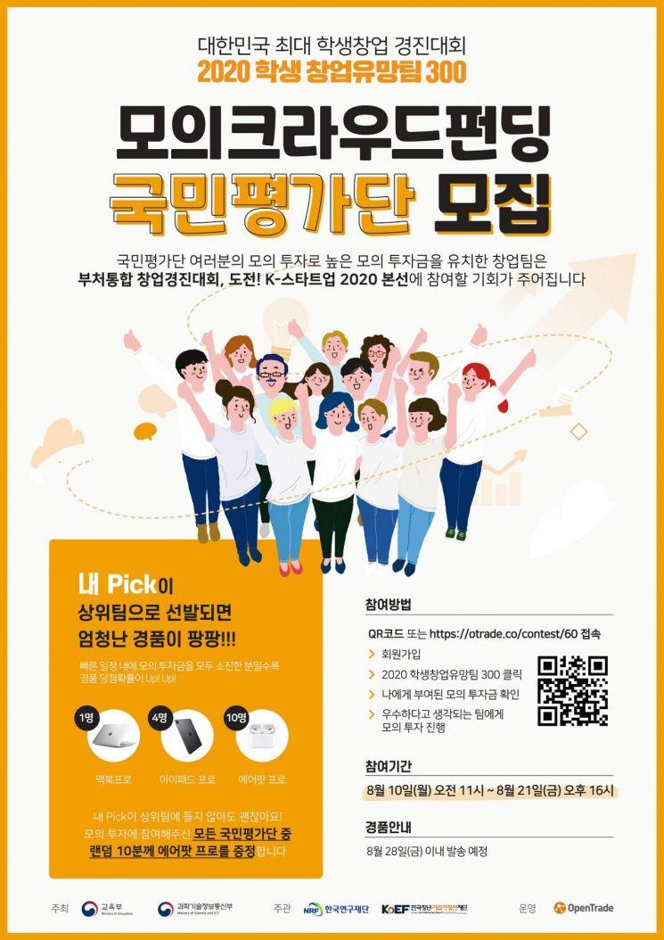 학생창업 경진대회, 클라우드 펀딩으로 15.8억원 지원