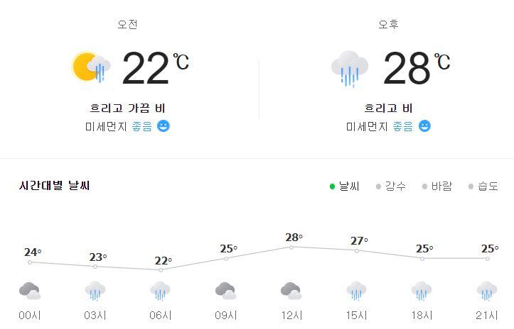 내일 날씨, 전국 흐리고 비…아침 최저 20~25도