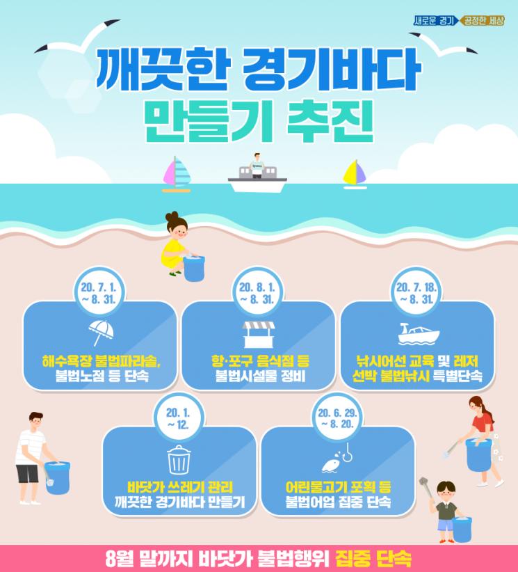 경기도, 이달 말까지 불법어업·해양투기 '집중 단속'