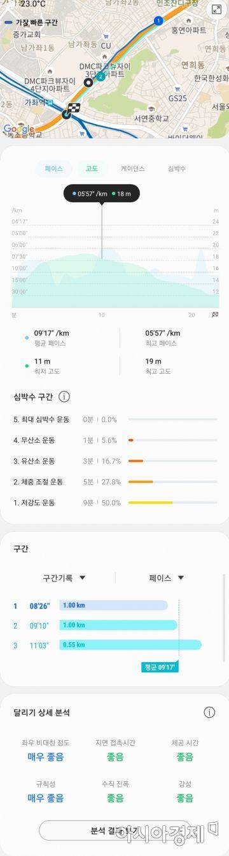 삼성 헬스 모니터 앱에서 거리와 속도, 달리기 상세 분석 결과도 확인할 수 있다.