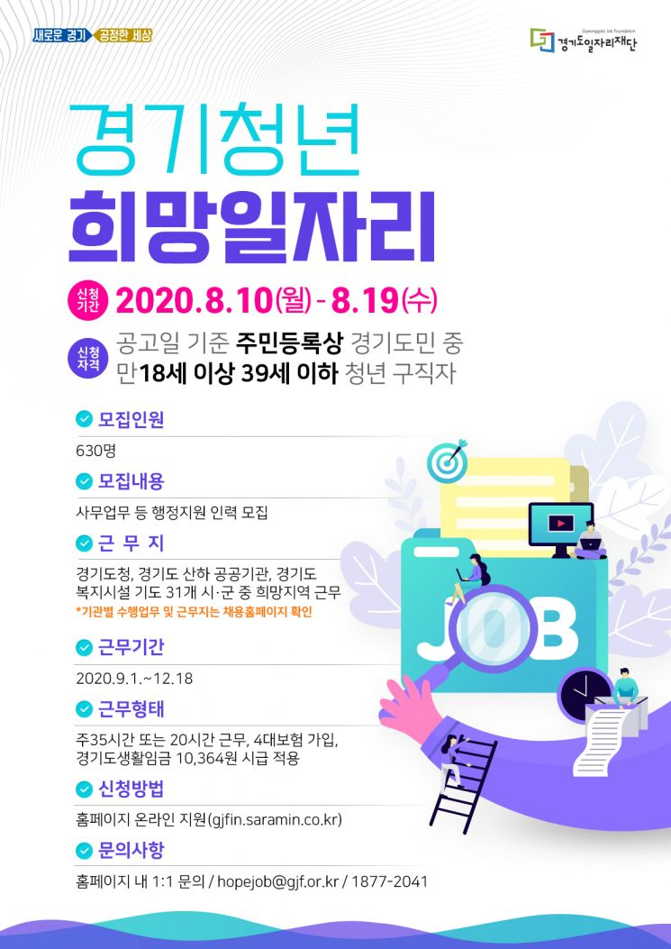 경기도, 청년 희망일자리사업 참여자 공모…600명